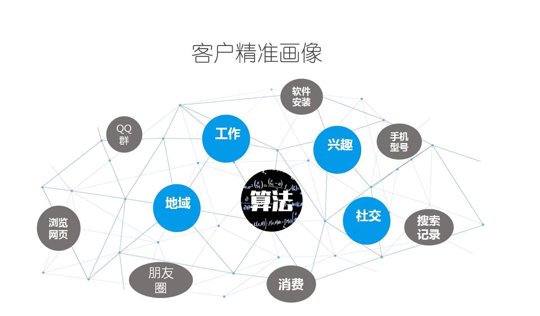 新媒之家APP这款软件到底有何独特之处?优点在哪里?(图3)